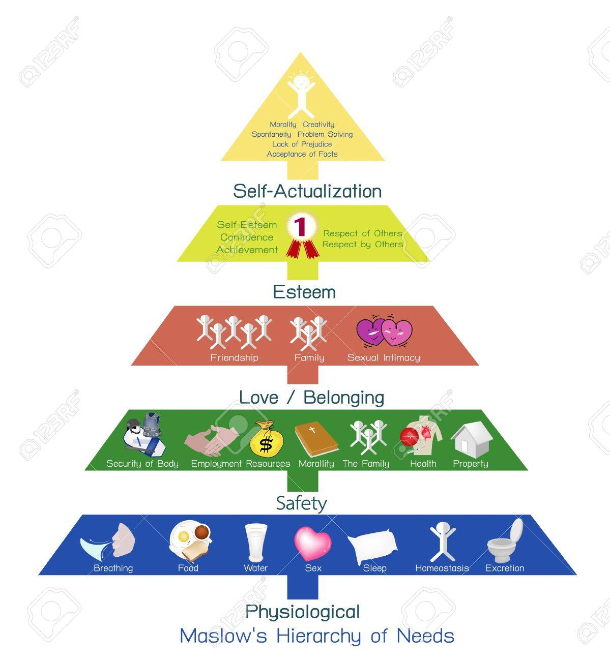 68351651-social-and-psychological-concepts-illustration-of-maslow-pyramid-chart-with-five-levels-hierarchy-of.jpg
